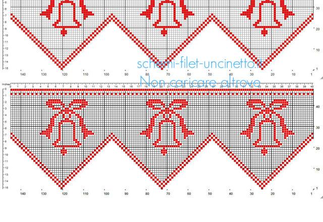 Schema gratis bordo rosso di Natale uncinetto filet con le campane natalizie