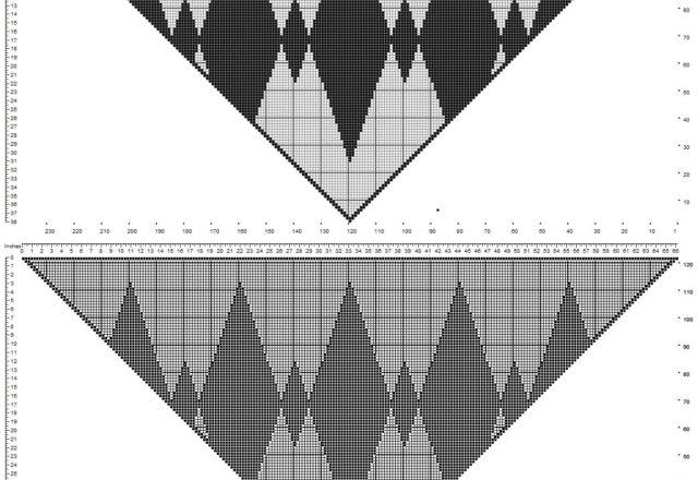 Schema uncinetto filet scialle con forme rombi